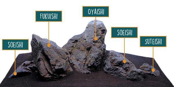 Iwagumi Aquascape Stones